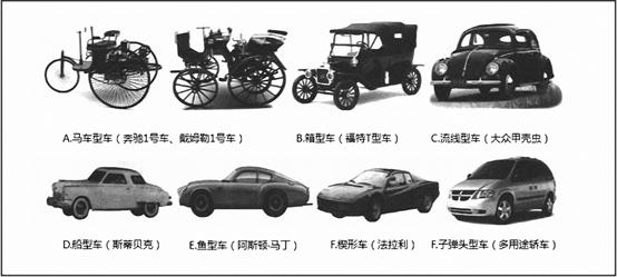 轿车车身结构的发展史,从过去、现在到未来